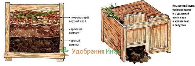 Как быстро сделать компостную кучу 877